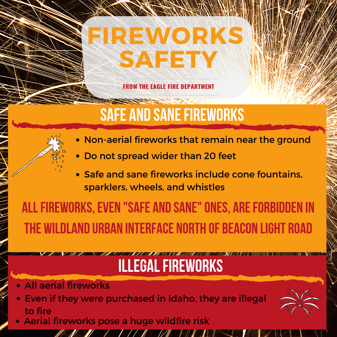 Fireworks safety graphic