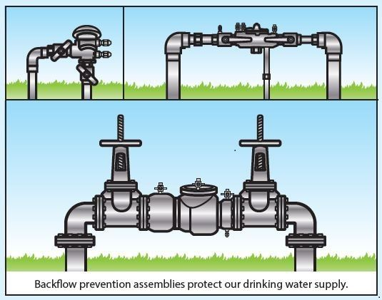 an illustration of a backflow device