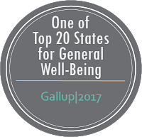 One of Top 20 States For General Well-Being Gallup, 2017